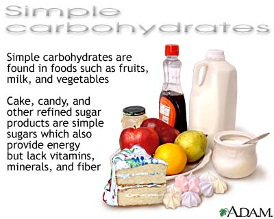 List of complex carbs and simple carbs google search | healthy.